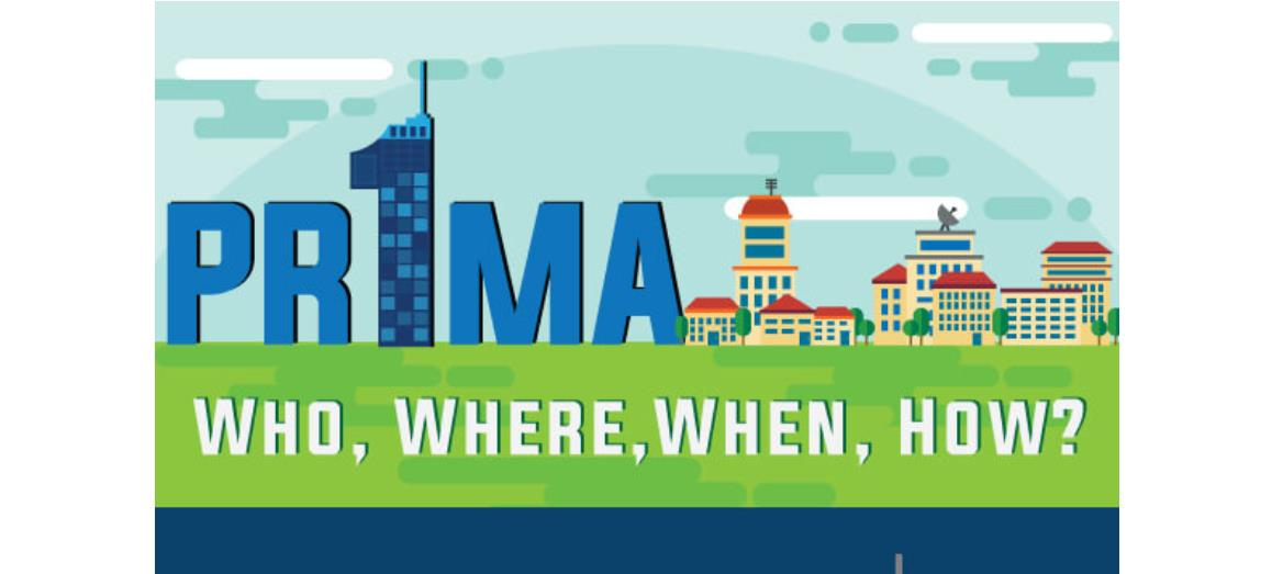 PR1MA: Who, What, When & Where [Infographic]