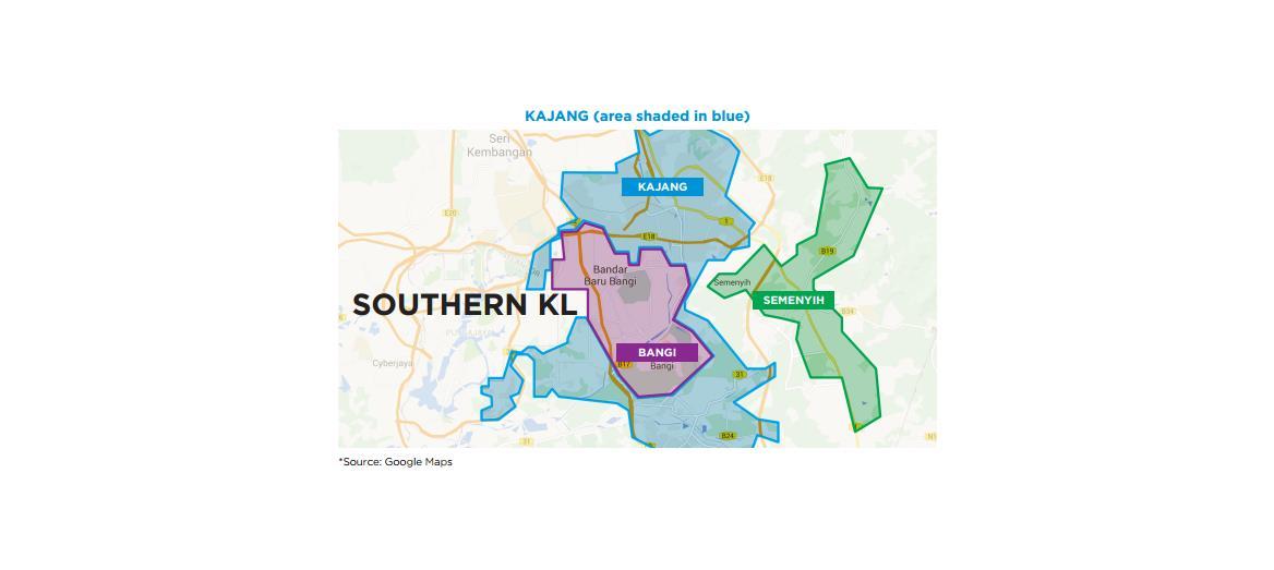 KAJANG: Property Figures