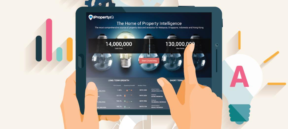iPropertyIQ: Malaysia's Sub-Sale 2016 Property Market