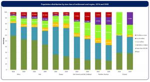 Demographics-consumers-digital
