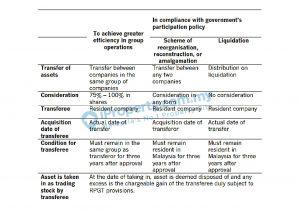 companies-exemption-edit-01
