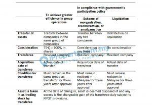 companies-exemption-01