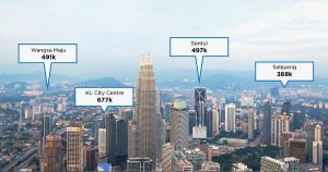 most-searched-areas-klang-valley