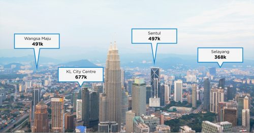 most-searched-areas-klang-valley-malaysia