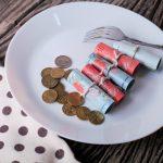 budget-malaysian-ringgit-finance