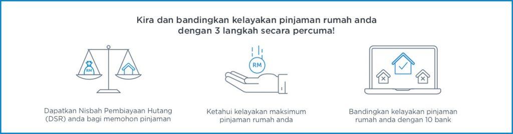 3steps_malay2