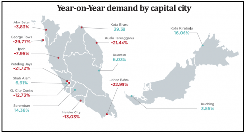 Malaysia Property Market News & Real Estate Trends