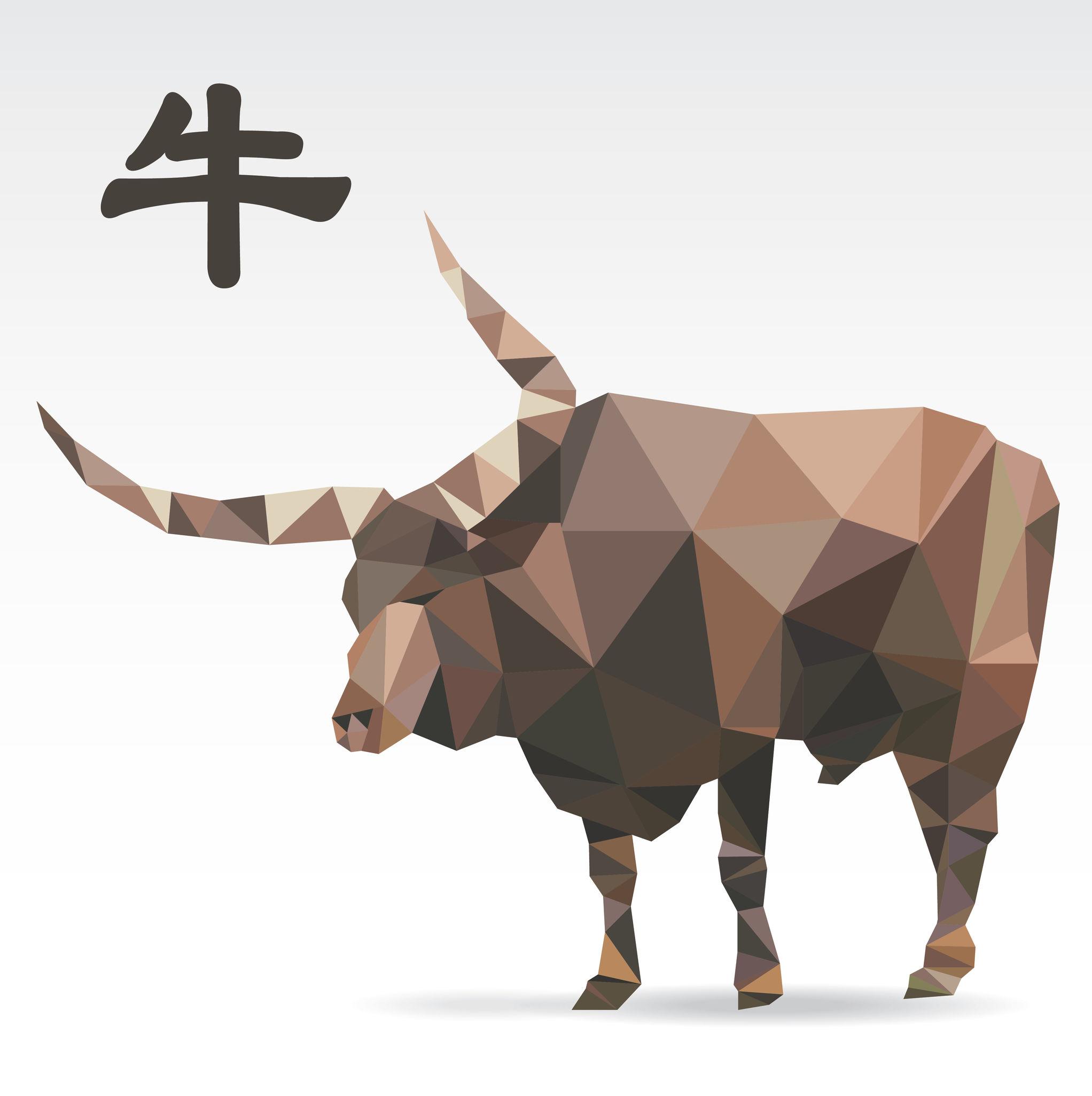 chinese horoscope 2020 prediction ox