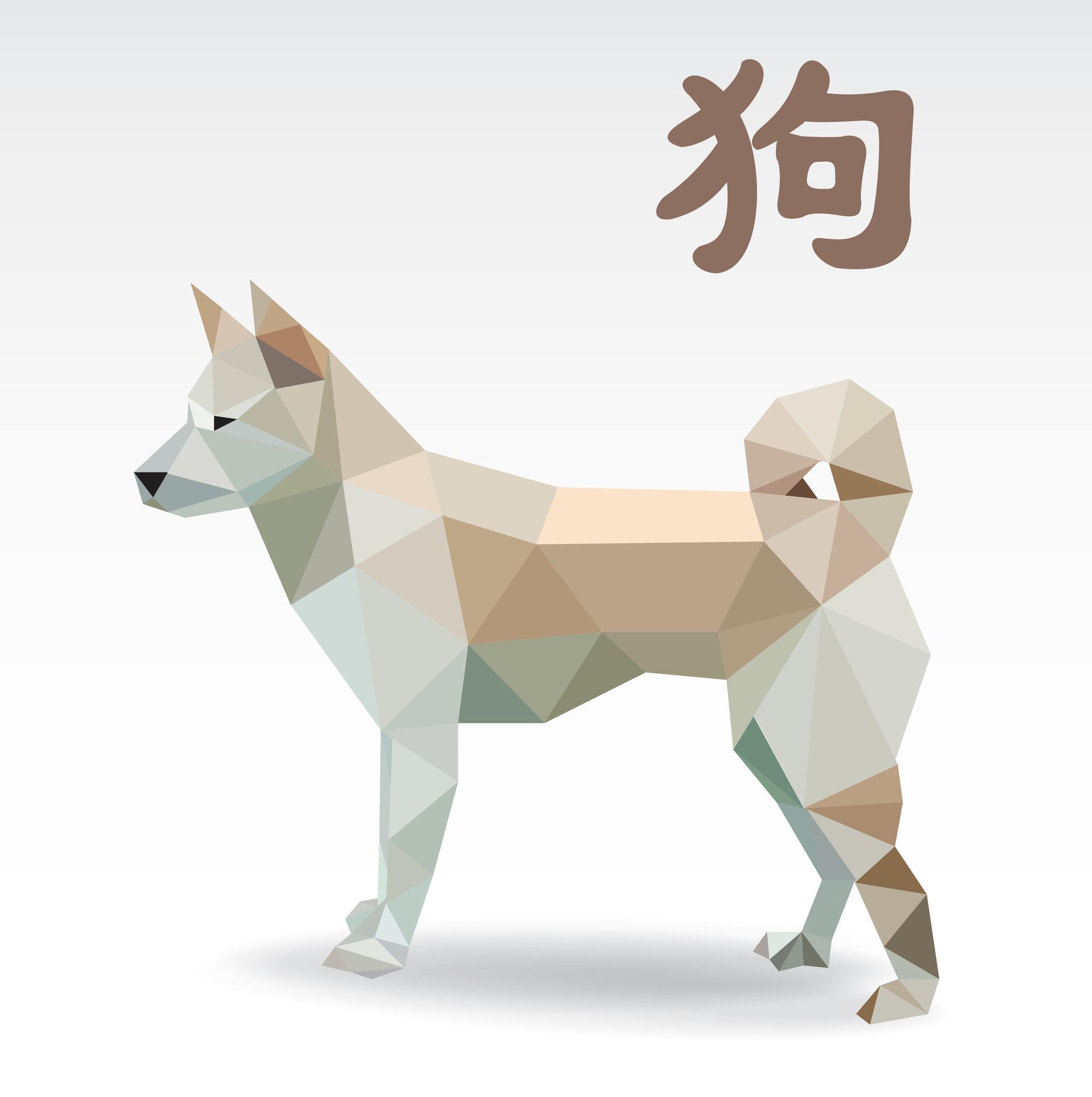 chinese horoscope 2020 prediction dog