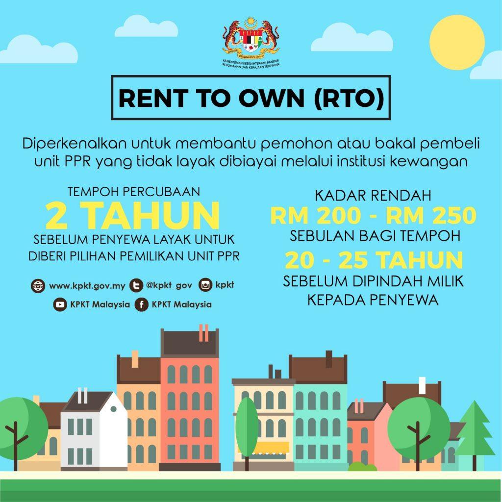 Rent-to-Own-RTO