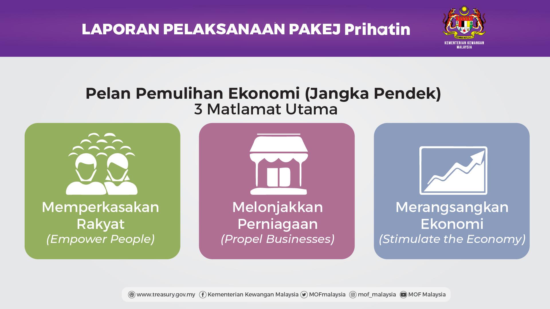 pelan-pemulihan-ekonomi-jangka-pendek-3-matlamat-utama