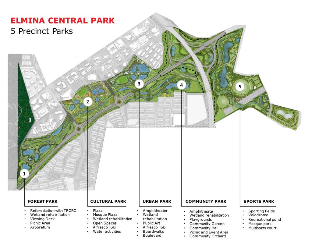 Elmina-5-Precinct-Parks