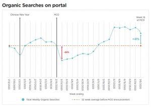 organic-search-demand
