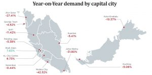 yoy-capital-cities