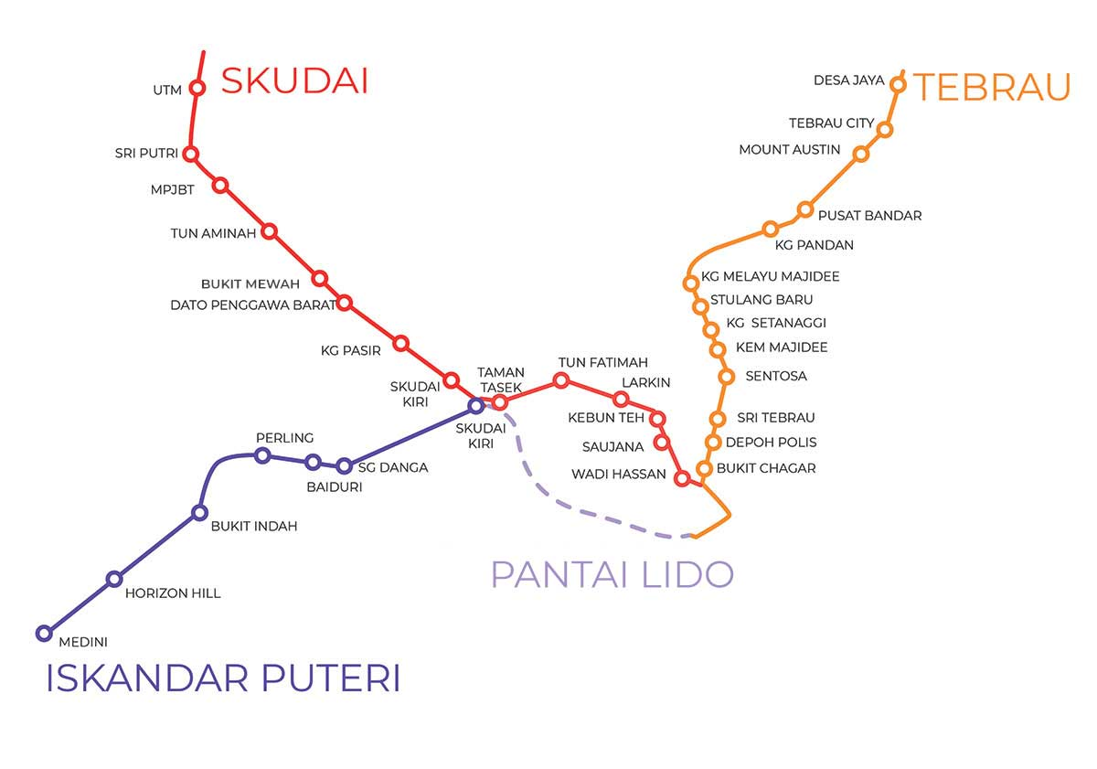 Johor ART routes iskandar malaysia IMBRP