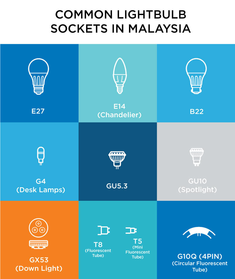 light_bulb_socket