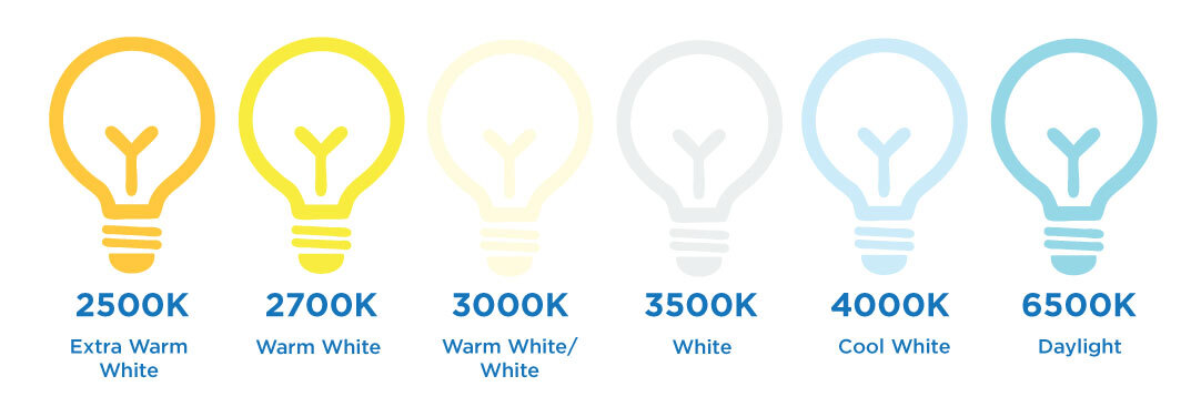 light_bulb_colour_temperature