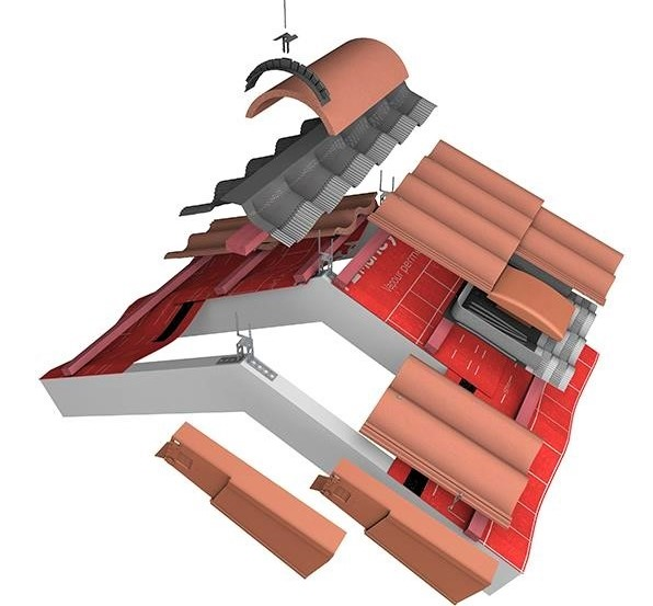 Reinforced pitched roof system